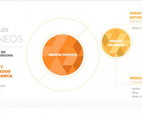 iseñamos la presentación para el evento Brand Journalism, organizado por la empresa Neolabels