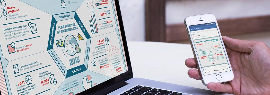 Ejemplo de la infografía Plan Director de Sostenibilidad diseñada para Acciona