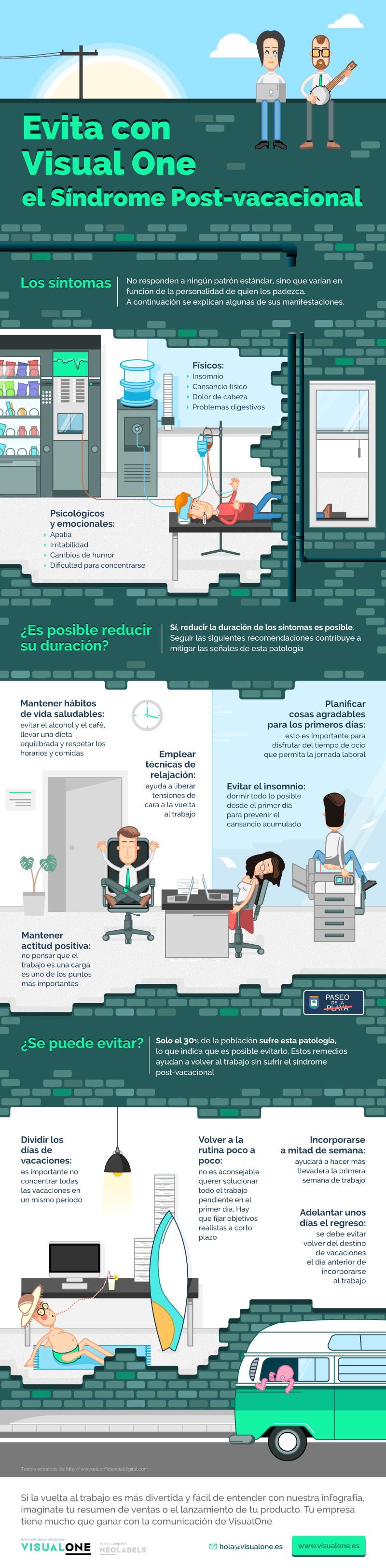Creamos nuestra infografía del Síndrome Post-vacacional