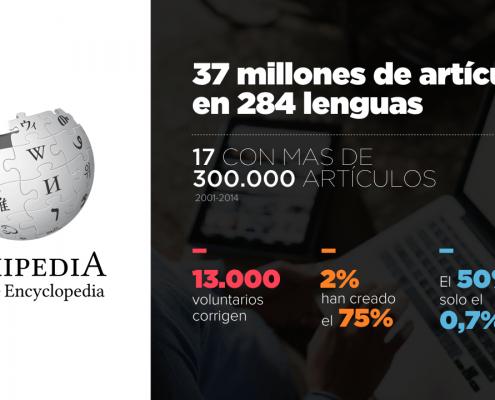 Creamos la presentación para la ponencia de José de la Peña Aznar en el evento Desayunos Digitales, organizado por la empresa Neolabels