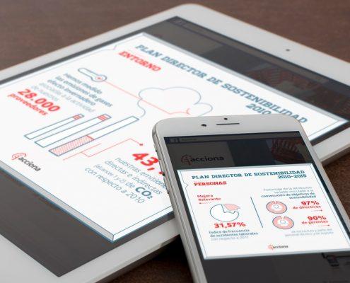 Realizamos la infografía Plan Director de Sostenibilidad para las redes sociales de la empresa Acciona