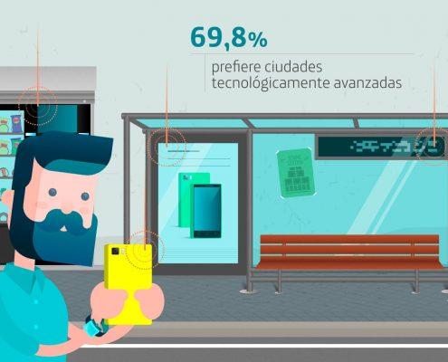 Diseñamos y animamos la infografía para el Informe de La Sociedad de la Información en España 2015, realizado para la Fundación Telefónica