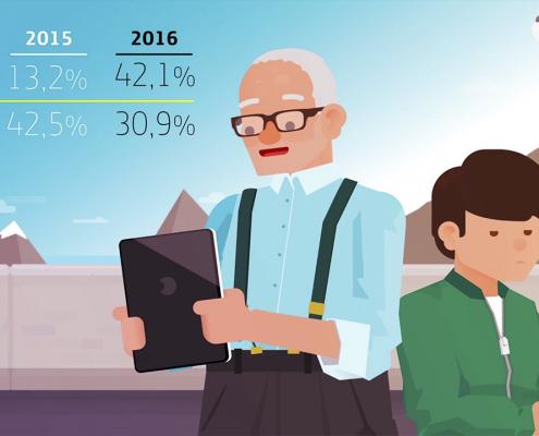 Diseñamos y animamos la infografía para el Informe de La Sociedad de la Información en España 2016, realizado para la Fundación Telefónica